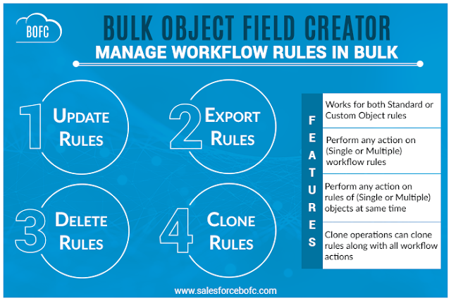 BOFC Manage Workflow Rules for multiple objects
