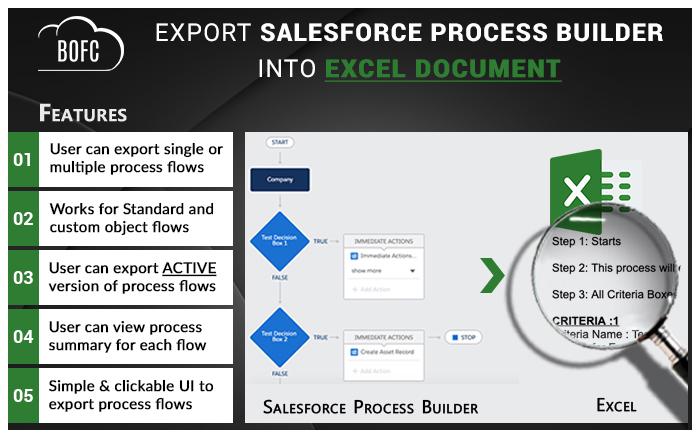 Export Process-Builders