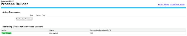 Salesforce process builder