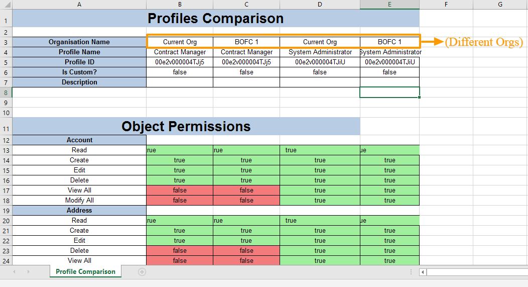 Sample Comparison sheet (side-by-side)
